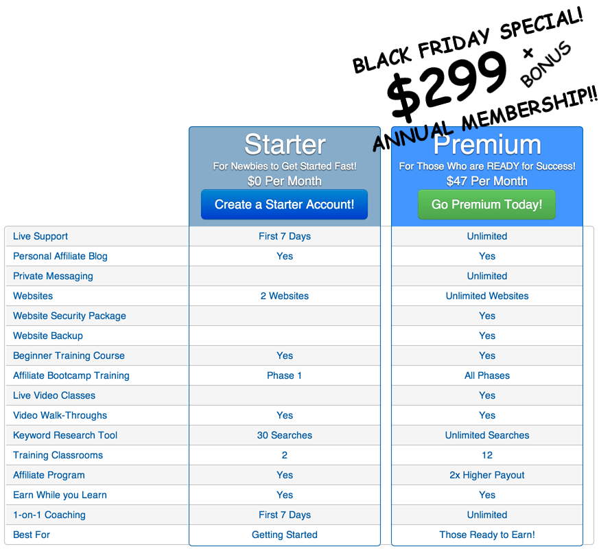 Click Here - Black Friday Special!